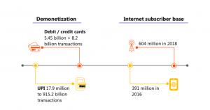Indian MSME Impact Report - 2019